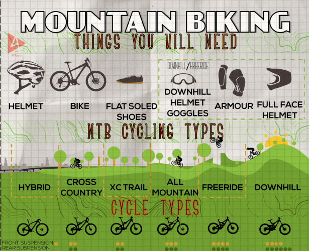 Downhill-biking-India-infographic-4play